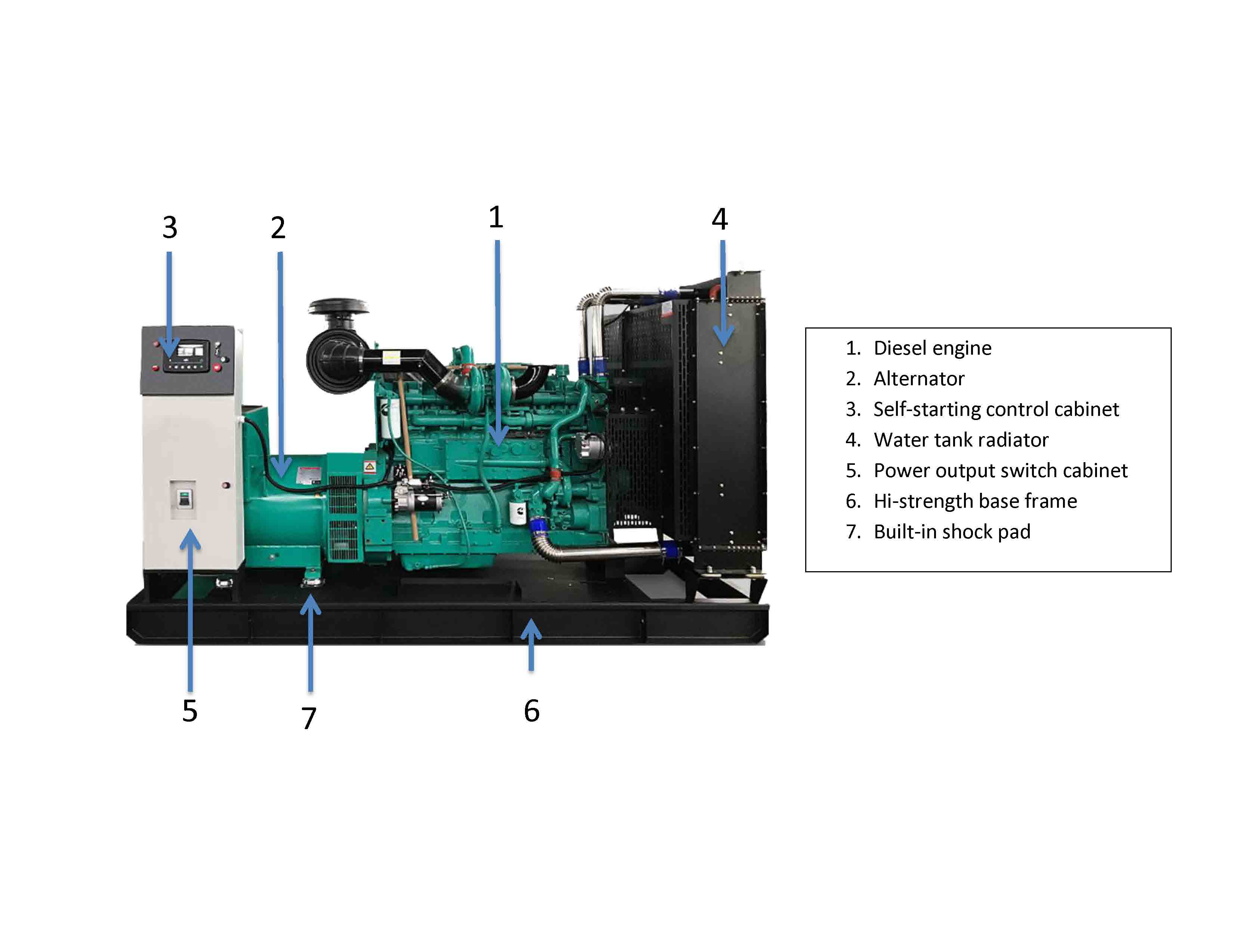 Onan Generator Frame Propane Wiring Diagram Location Of Diagrams Guards Trusted Hamze Co Microquiet 3300x2550